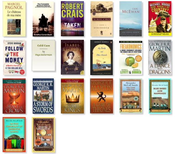 goodreads2013